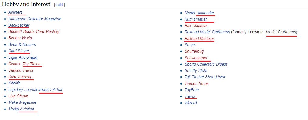 Wikipedia-Magazine-Category-Screenshot
